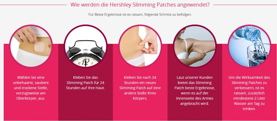 Anwendung Slimming Patches
